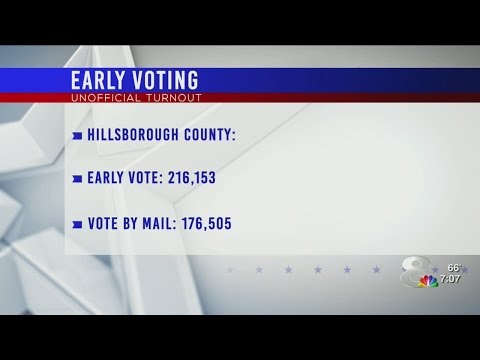Florida's early voting wrapping up on Sunday