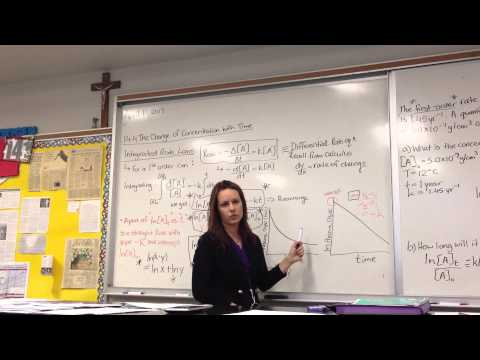 Kinetics P2: How to Graph First Order Rate Data