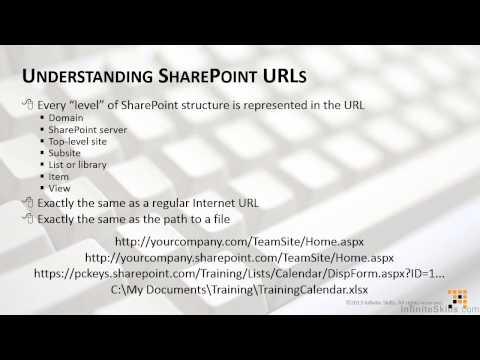 7 SharePoint   Understanding Sharepoint URLs