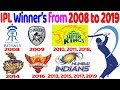 All IPL Winners From 2008 To 2019