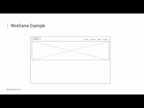 [#6] What Is Wireframing?