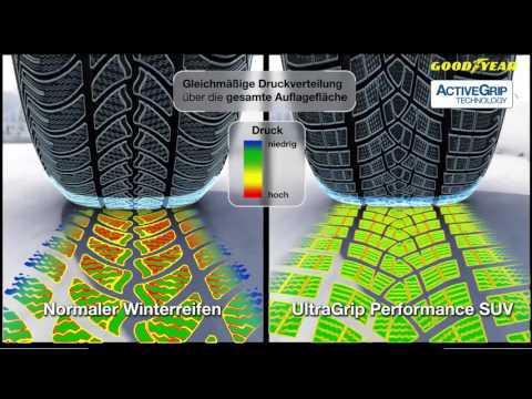 Goodyear UltraGrip Performance SUV Produktanimation