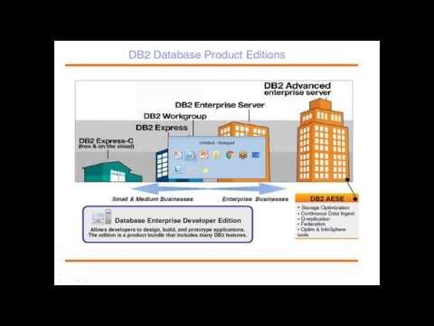 01 IBM DB2 LUW UDB Demo Introduction