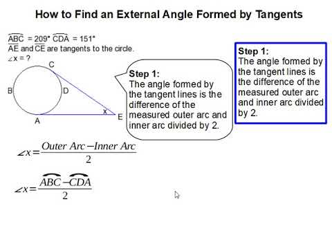 How to Find the External Angle Formed by Tangents