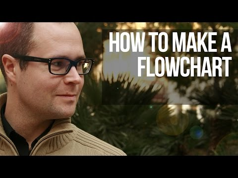 How to make a Flowchart - Process Mapping Tutorial