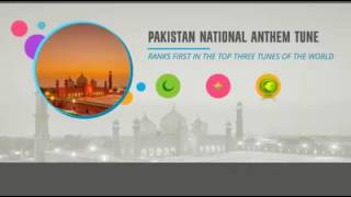 Know some interesting facts about Pakistan (26/08/2016).