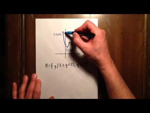 Range of quadratic over a restricted domain