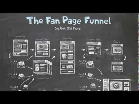 Facebook Marketing Strategy: The 7 Step Sales Funnel