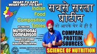 SON  S1E2 : GET 200 gm PROTEIN - FULL DAY NORMAL DIET - No Supplements No NonVeg