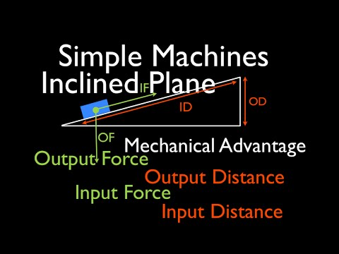 Simple Machines (5 of 7) Inclined Planes; Defining Forces, Distances and MA, Part 1