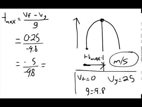 Finding the Time For Maximum Height of a Projectile