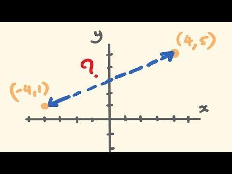 How to Find the Distance Between Two Points - The distance formula made easy!