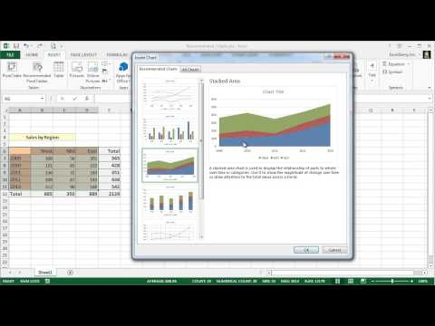 Make a Graph in Excel 2013 Using the Recommended Charts Tool