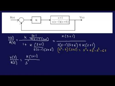 Finding Range of K for Stability Problem 2--FE/EIT Review