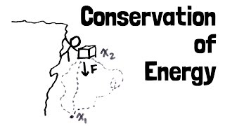 A Simple Proof of Conservation of Energy
