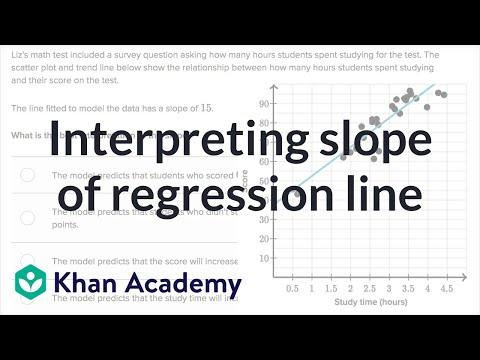 Interpreting slope of regression line