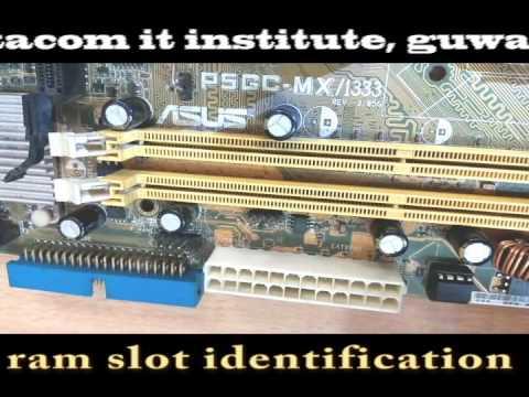 Ram slot in motherboard
