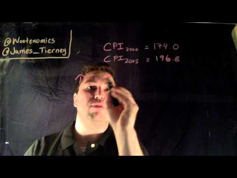 Calculating the Inflation Rate with CPI Values