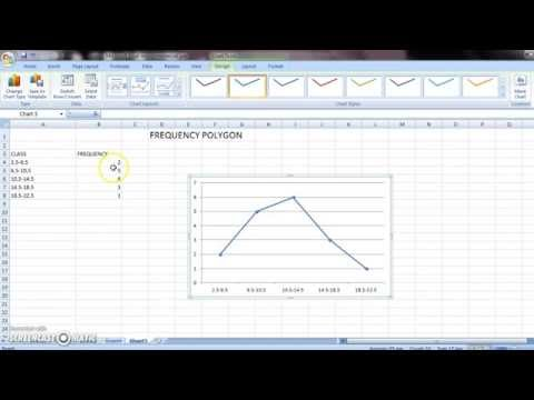 Frequency Polygon Using Excel