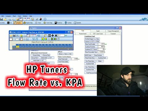 HP Tuners Flow Rate vs  KPA For Return Style Boost Referenced Fuel