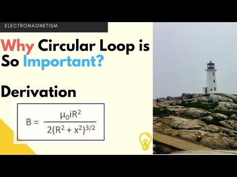65. Magnetic Field along axis of a circular current loop   Hindi
