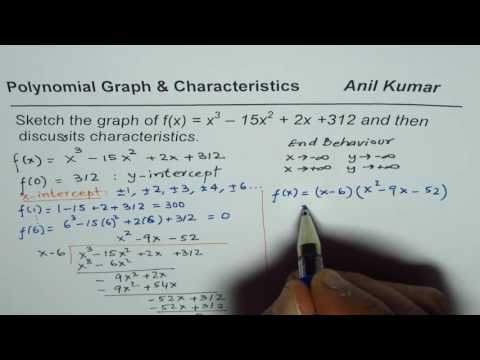 Find X Intercepts of Polynomial in Standard Form and Sketch Graph