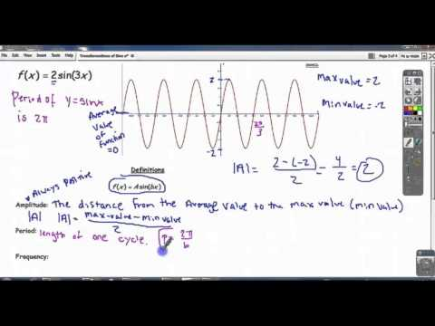 Amplitude, Period and Frequency of Sinusoids