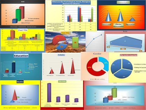 how to make different Type of charts in  Excel, Ms Word |MS office