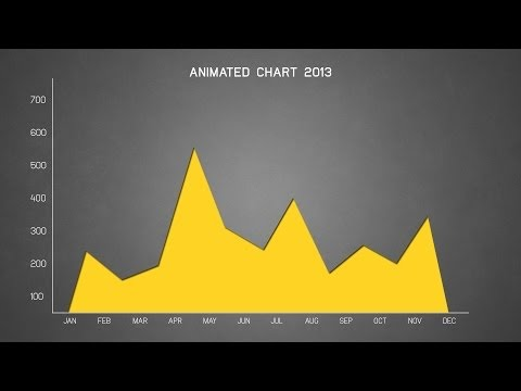 After Effects Infographics - Animated Charts