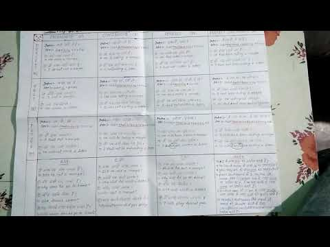 How to creat a beautiful chart of tense in cartboard very easy