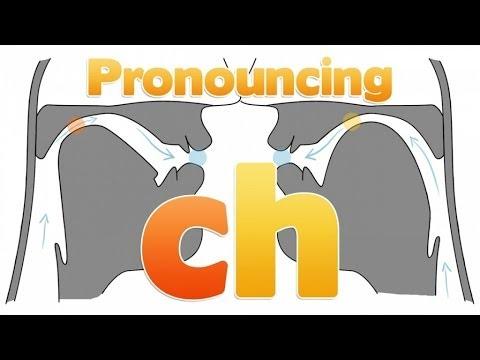 Learn German | CH -