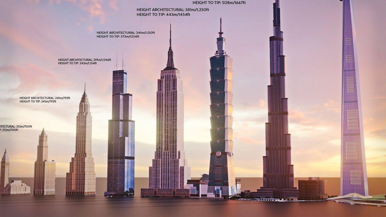 EVOLUTION of WORLD'S TALLEST BUILDING: Size Comparison (1901-2022)