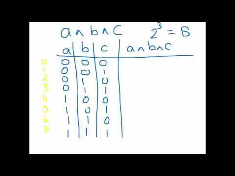 Boolean Logic - Truth Tables