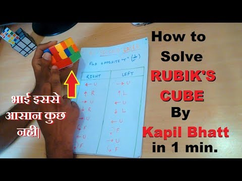 How to Solve the