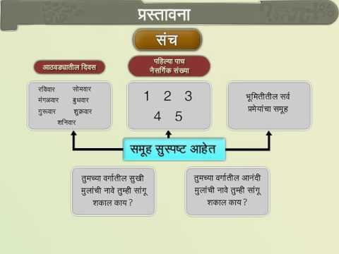 Maharashtra Board-Marathi-9th Standard-Algebra-Sets