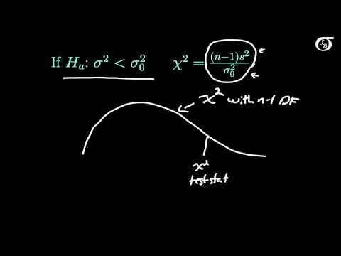 Hypothesis Tests for One Population Variance