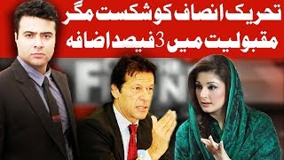 On The Front with Kamran Shahid - 18 September 2017 - Dunya News