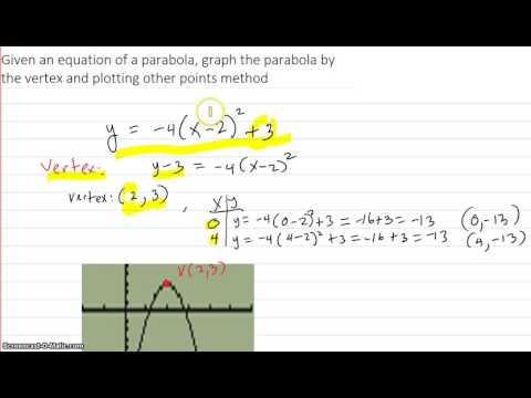Given an equation of a parabola, graph by the vertex and plotting other points method