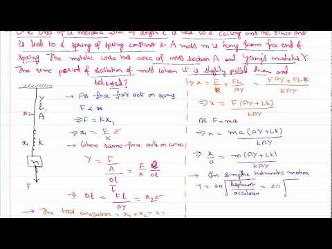 Time Period of Wire and Spring in Series for Mechanical Properties of Solids in IIT-JEE and NEET