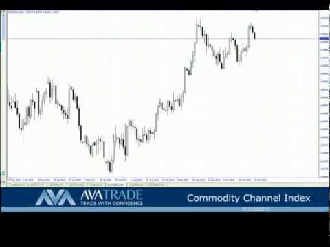How To Trade: Commodity Channel Index