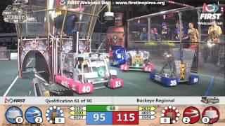 Qual 61 - 2017 Buckeye Regional