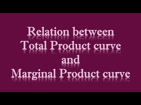 Relation between Total Product and Marginal Product