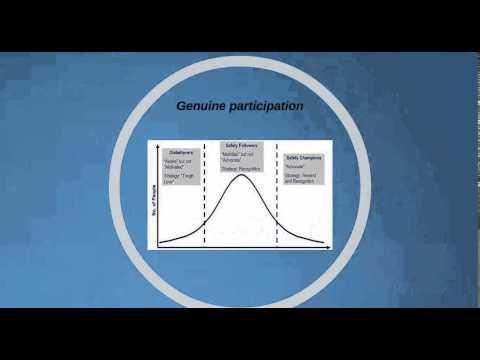 Generative HSE Mindful Safety Leadership Webinar