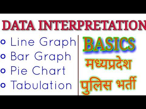 Data Interpretation Basics for MP POLICE CONSTABLE EXAM 2017|Pie Chart,Bar Graph,Line Graph explain