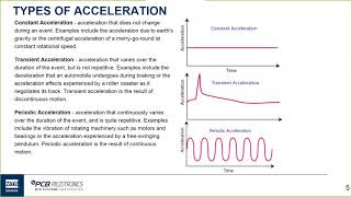 Basics of Piezoelectronic Accelerometer Selection