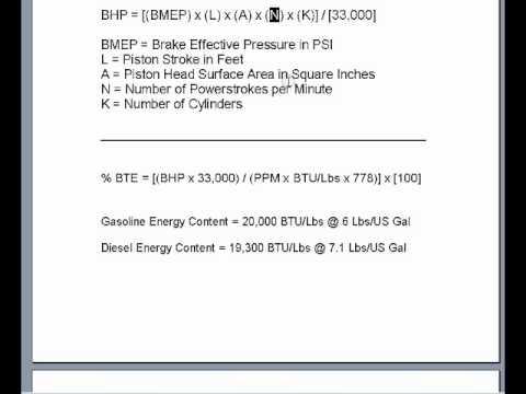 Calculating Piston Engine True Power Output