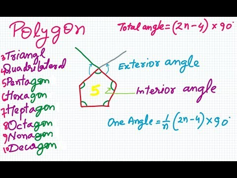 1. Polygon Geometry  Class 7 | Total Angles Formula | Regular Polygon