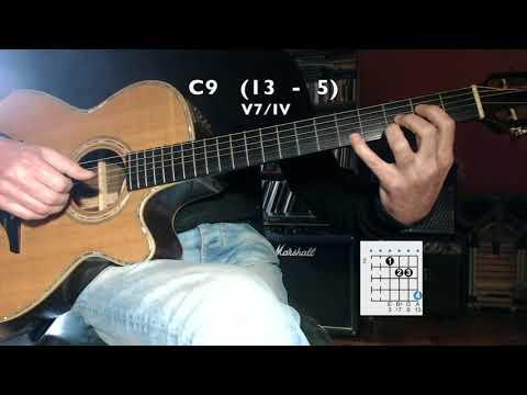 Jazz Guitar -Tension Resolve   II V I   secondary dominants