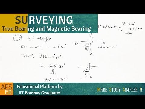 True Bearing and Magnetic Bearing | Surveying