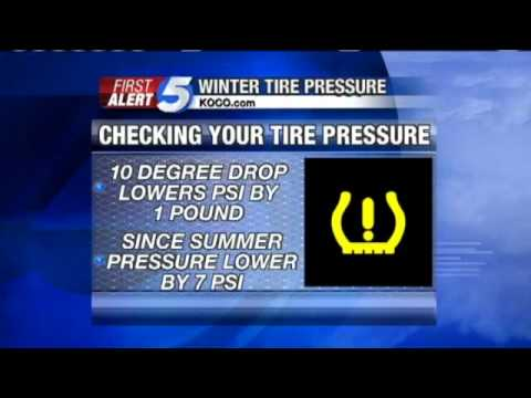 WInter Weather Affects Tire Pressure